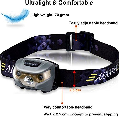 usb wiederaufladbare led stirnlampe kopflampe sehr hell. Black Bedroom Furniture Sets. Home Design Ideas